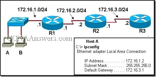 CCNA 1 Final Exam Answers V3.1 (20)