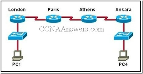 CCNA1FinalExamV4.0Answers13 thumb CCNA 1 Final Exam V4.0 Answers