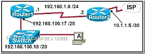 CCNA 1 Final Exam V4.0 Answers (17)