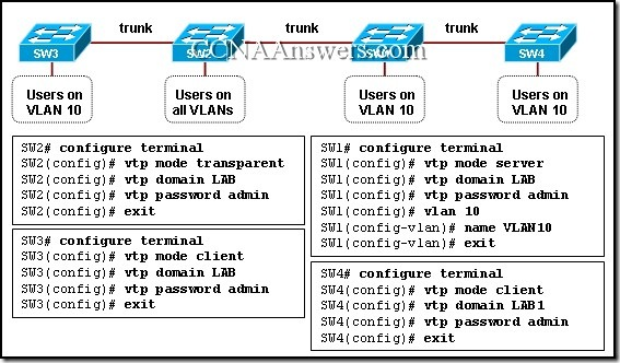 CCNA 1 Final Exam V4.0 Answers 19