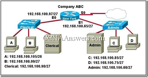 CCNA 1 Final Exam V4.0 Answers (21)