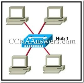 CCNA 1 Final Exam V4.0 Answers (25)