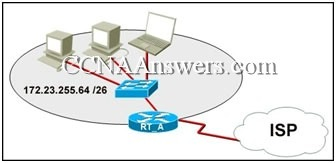 CCNA Exam Answers | CCNA Packet Tracer Help