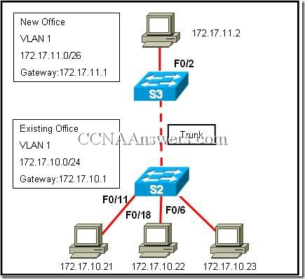 CCNA 1 Final Exam V4.0 Answers 5