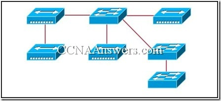 CCNA1FinalExamV4.0Answers6 thumb CCNA 1 Final Exam V4.0 Answers