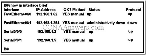 CCNA 1 Final Exam V4.0 Answers (7)