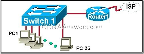 CCNA 1 Module 10 v3.1 (2)