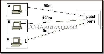 CCNA 1 Module 5 v3.1 (5)