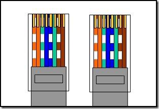 CCNA 1 Module 5 v3.1 (6)