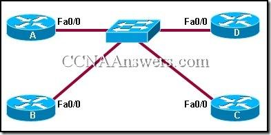 CCNA-2-Chapter-11-V4.0-Answers-11