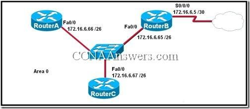 CCNA-2-Chapter-11-V4.0-Answers-12
