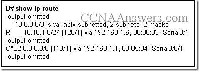 CCNA-2-Chapter-11-V4.0-Answers-15