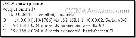 CCNA-2-Chapter-11-V4.0-Answers-17