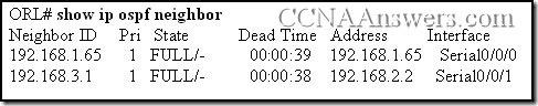 CCNA-2-Chapter-11-V4.0-Answers-18