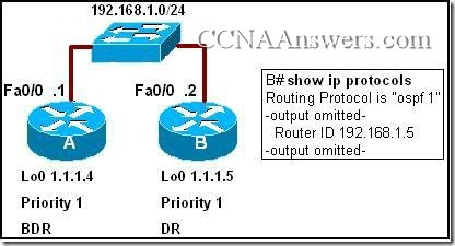 CCNA2Chapter11V4.0Answers3 thumb CCNA 2 Chapter 11 V4.0 Answers