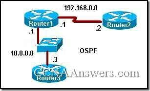 CCNA2Chapter11V4.0Answers4 thumb CCNA 2 Chapter 11 V4.0 Answers