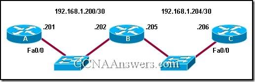 CCNA-2-Chapter-11-V4.0-Answers-8