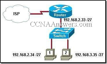 CCNA 2 Chapter 1 V4.0 Answers (4)