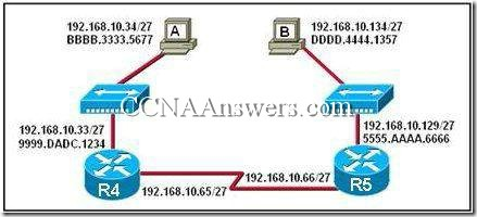 CCNA 2 Chapter 1 V4.0 Answers (8)
