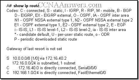 CCNA 2 Chapter 2 V4.0 Answers (2)