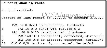 CCNA 2 Chapter 2 V4.0 Answers (3)