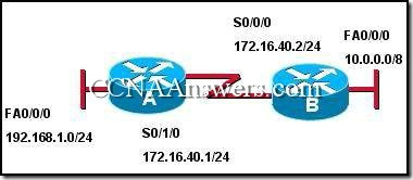 CCNA 2 Chapter 2 V4.0 Answers (7)