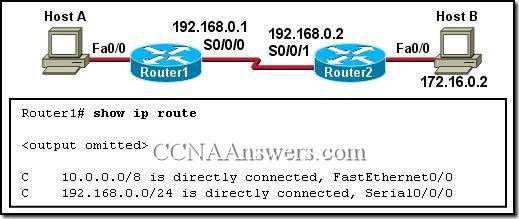 CCNA 2 Chapter 2 V4.0 Answers (9)