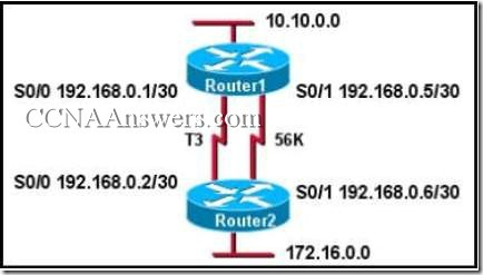 CCNA 2 Chapter 3 V4.0 Answers (2)