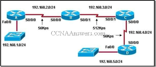 CCNA 2 Chapter 3 V4.0 Answers (3)