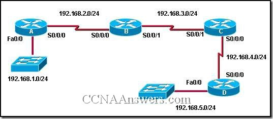 CCNA 2 Chapter 4 V4.0 Answers (2)
