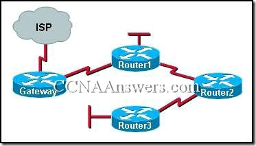 CCNA 2 Chapter 5 V4.0 Answers (10)