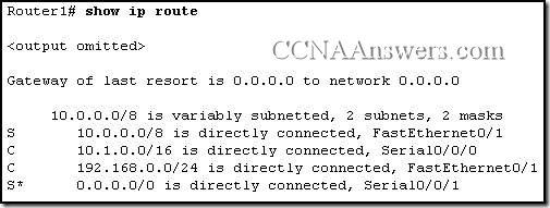CCNA 2 Chapter 5 V4.0 Answers (11)