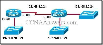 CCNA 2 Chapter 5 V4.0 Answers (1)