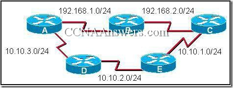 CCNA 2 Chapter 5 V4.0 Answers (7)