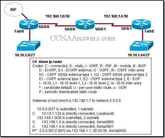 CCNA 2 Chapter 5 V4.0 Answers (9)