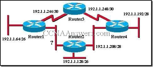 CCNA 2 Chapter 6 V4.0 Answers (10)