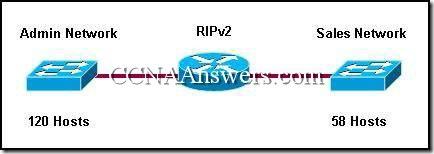 CCNA 2 Chapter 6 V4.0 Answers (11)