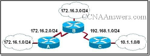 CCNA 2 Chapter 6 V4.0 Answers (13)
