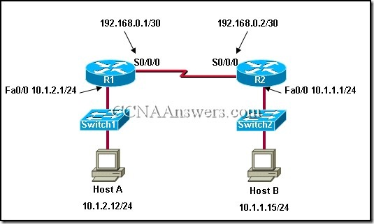 CCNA 2 Chapter 6 V4.0 Answers (15)