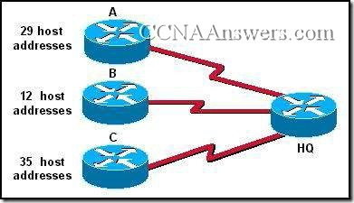 CCNA 2 Chapter 6 V4.0 Answers (6)