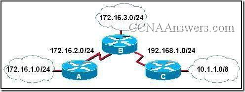 CCNA 2 Chapter 6 V4.0 Answers (8)