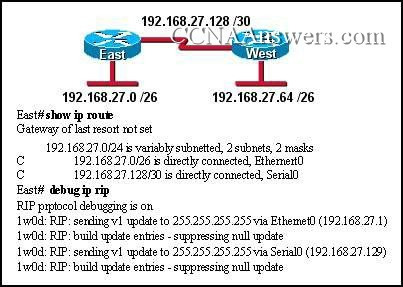 ccna 2 chap Ccna 2: routing and switching essentials v502 + v503+v60 exam  chapter  0: course introduction chapter 1: routing concepts chapter 2: static routing.