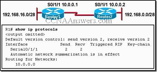 CCNA 2 Chapter 7 V4.0 Answers (12)