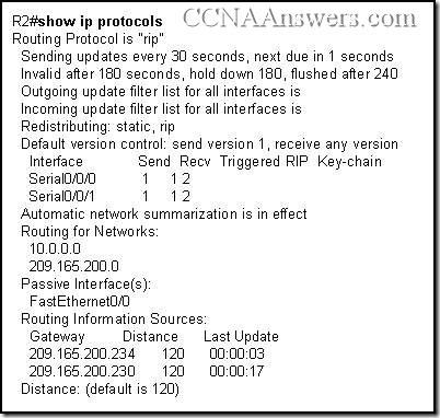 CCNA 2 Chapter 7 V4.0 Answers (3)