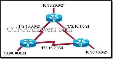 CCNA 2 Chapter 7 V4.0 Answers (4)