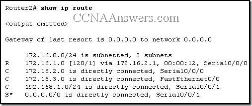 CCNA 2 Chapter 8 V4.0 Answers (12)