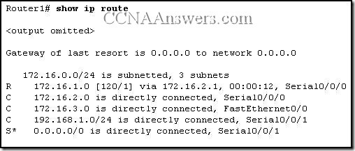 CCNA 2 Chapter 8 V4.0 Answers (8)