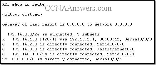 CCNA 2 Chapter 8 V4.0 Answers (9)