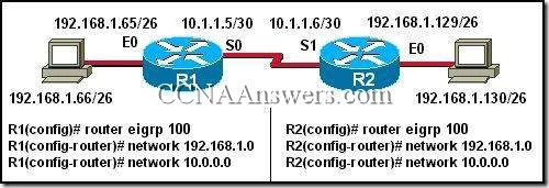 CCNA 2 Chapter 9 V4.0 Answers (1)