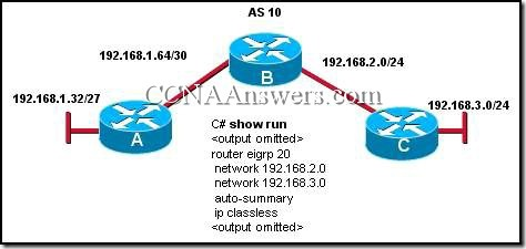 CCNA 2 Chapter 9 V4.0 Answers (2)